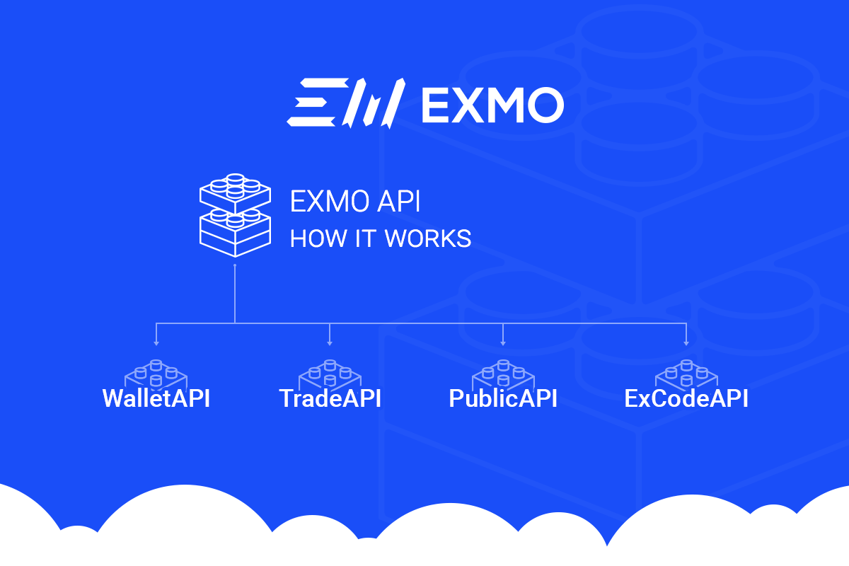 how EXMO API works